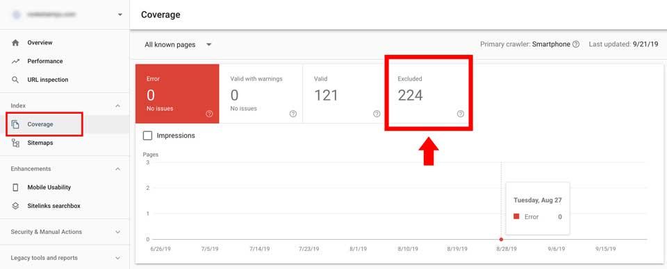 Coverage report on Google search console